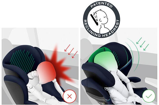Patentierte neigungsverstellbare Kopfstütze