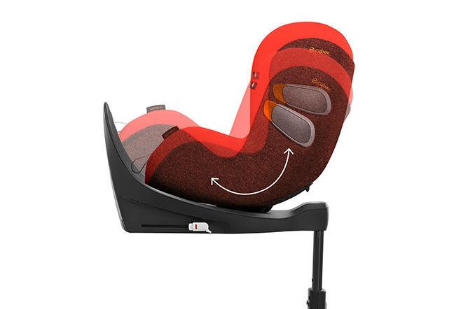 Sitz-, Liege-, und Rotationsverstellung