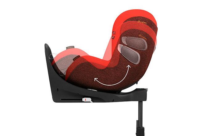 Sitz-, Liege- und Rotationsverstellung