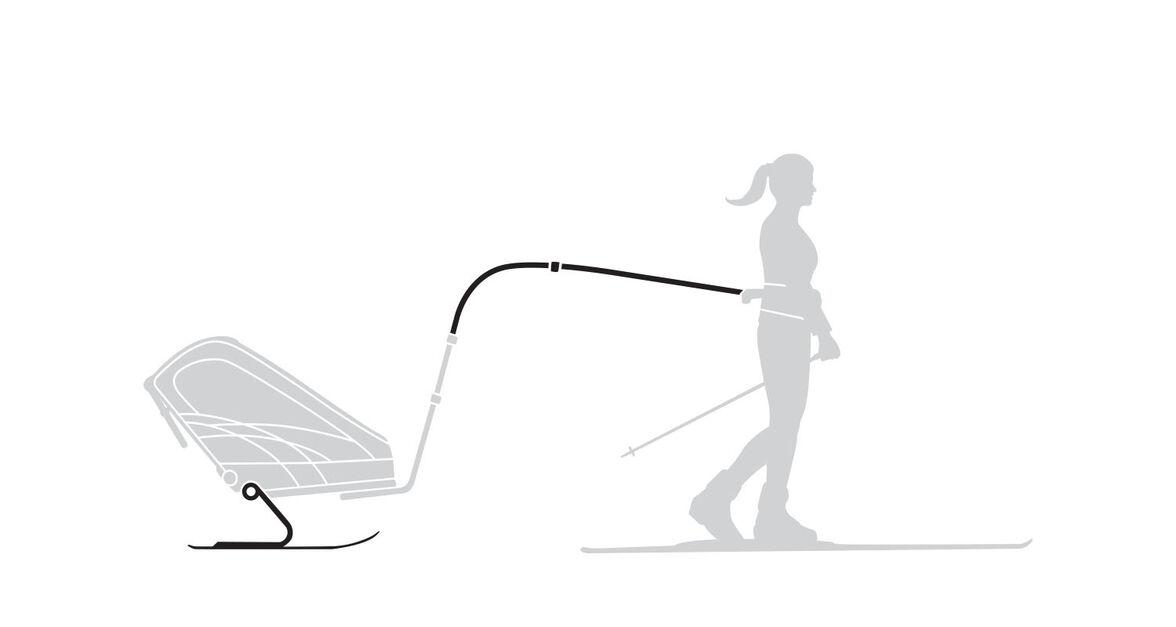 Cybex Gold Sport Zeno Stroller Sporting Kits Image