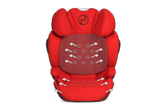 Comfortable seating temperature