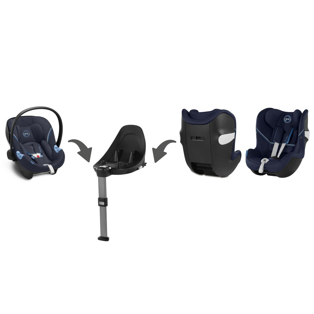 CYBEX Configure your M-Line Modular System in  large image number 1