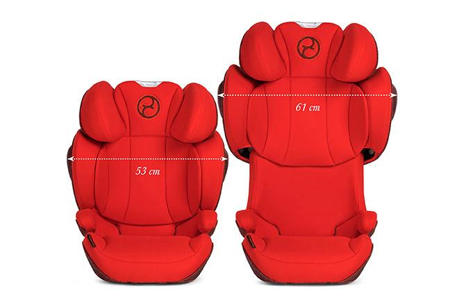 Solution Z i-Fix Head and shoulder protectors