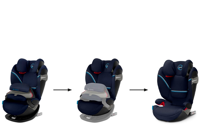 Pallas S-fix 2-in-1 seat