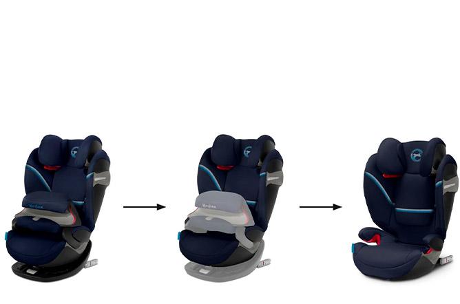Pallas S-fix 2-in-1 seat